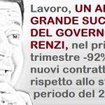 Lavoro, UN ALTRO GRANDE SUCCESSO DEL GOVERNO RENZI, nel primo trimestre -92% di nuovi contratti stabili rispetto allo stesso periodo del 2015!