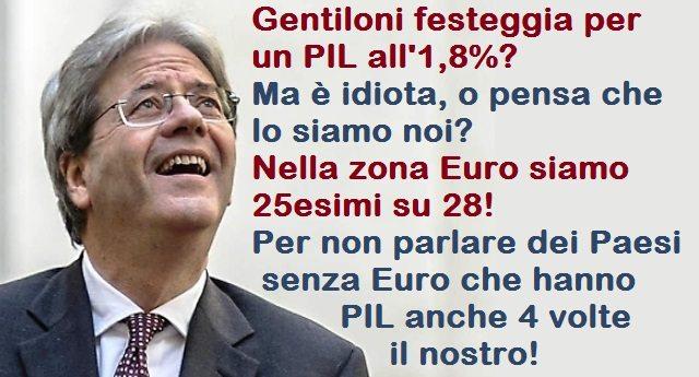 Gentiloni festeggia per un PIL all'1,8%? Ma è idiota, o pensa che lo siamo noi? Nella zona Euro siamo 25esimi su 28! Per non parlare dei Paesi senza Euro che hanno PIL anche 4 volte il nostro!