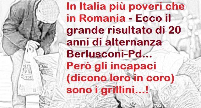 In Italia più poveri che in Romania – Ecco il grande risultato di 20 anni di alternanza Berlusconi-Pd… Però gli incapaci (dicono loro in coro) sono i grillini…!
