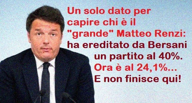 """Un solo dato per capire chi è il """"grande"""" Matteo Renzi: ha ereditato da Bersani un partito al 40%. Ora è al 24,1%… E non finisce qui…!"""