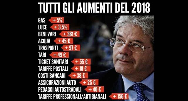 Tutti i regalini che il governo Renzi-Gentiloni ci ha lasciato in eredità per questo 2018 e su cui in Tv è stato ordinato il silenzio assoluto!