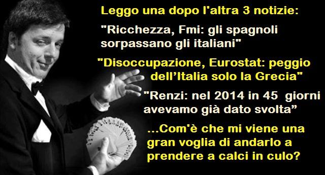 """Leggo una dopo l'altra 3 notizie: """"Ricchezza, Fmi: gli spagnoli sorpassano gli italiani"""" – """"Disoccupazione, Eurostat: peggio dell'Italia solo la Grecia"""" – """"Renzi: nel 2014 in 45 giorni avevamo già dato svolta"""" …Com'è che mi viene una gran voglia di andarlo a prendere a calci in culo?"""