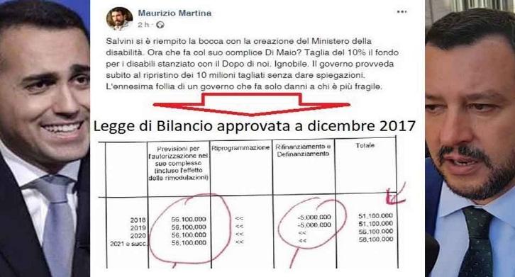 """Martina attacca Di Maio e Salvini: """"taglia del 10 per cento il fondo per i disabili"""" …Ma il taglio risale al governo Gentiloni. Tecnicamente si chiama """"figura di merda storica""""…!"""