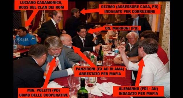 """Pd, Calenda, Lorenzin e il loro """"house organ"""" chiamato Repubblica, contro la Raggi. La ribellione di quelli che rimpiangono le nobili gesta politiche di Buzzi e Carminati…!!"""