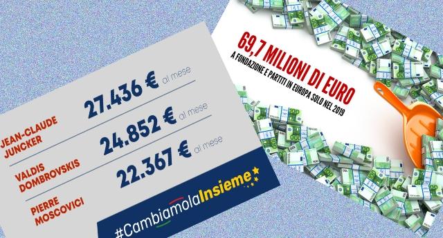 #CambiamolaInsieme – I Cinquestelle all'attacco dei privilegi della casta europea: tagliare gli stipendi faraonici dei Commissari e azzerare i fondi a partiti e fondazioni europee. In Europa basta sprechi…!